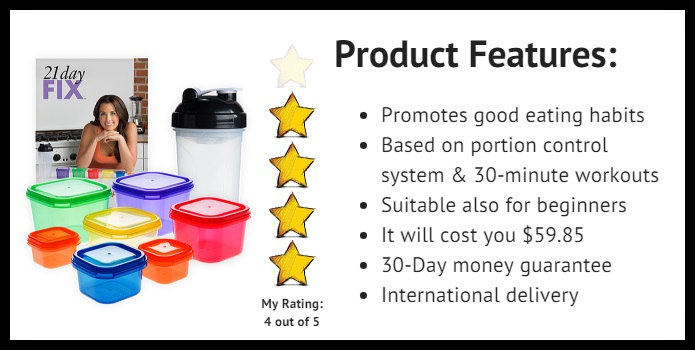 21 day fix rating