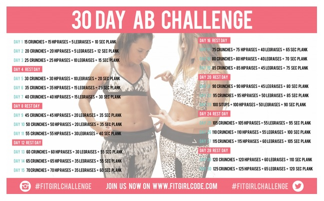 graphic about 30 Day Abs Challenge Printable referred to as The Novices Expert toward 30 Working day Ab Dilemma ~ How in the direction of Reduce