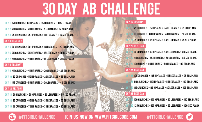 Workout Calendar For Abs : The beginner s guide to day ab challenge jan
