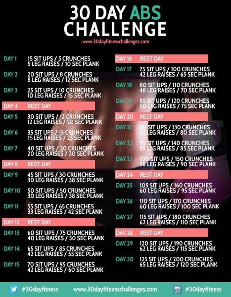 Workout Calendar For Abs : The beginner s guide to day ab challenge june
